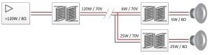 70 волтови системи за озвучаване